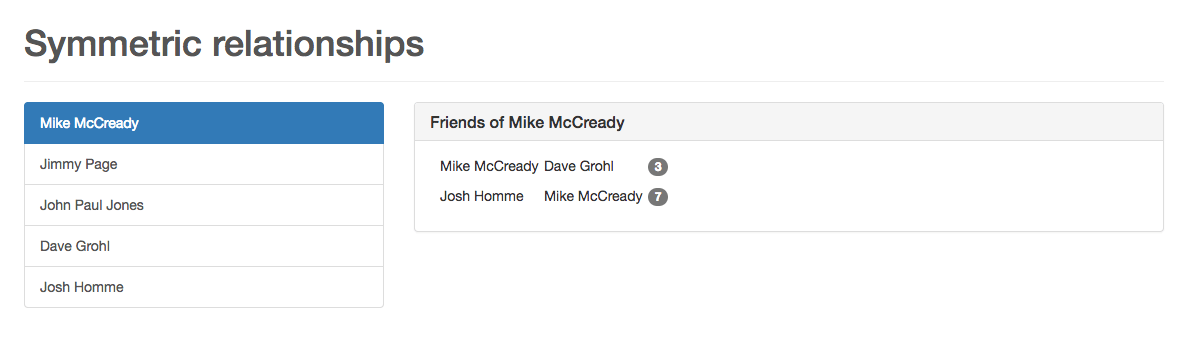 Mike McCready's frienships - Part 1
